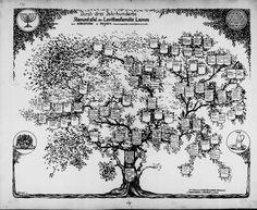 Stammtafel der Levittenfamilie Lamm