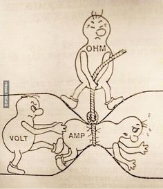 Volt, ampere and ohm