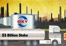 Oil Companies Hiring In Oman,Qatar And Us-Occidental Petroleum Corporation