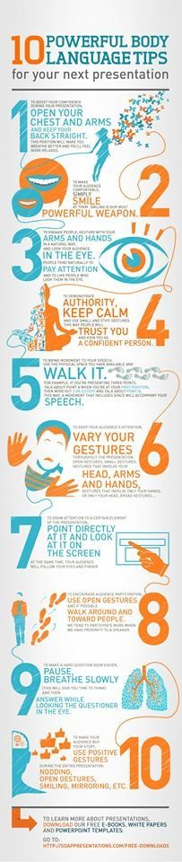 Infographic | 10 powerful body language tips for your next presentation