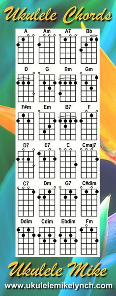 Ukulele Chord chart bookmark from Ukulele Mike Lynch www.allthingsukulele.com