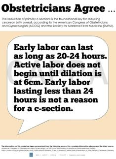 ACOG Early/Active Labor Poster