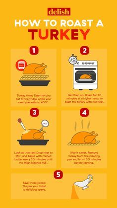 To roast a turkey in the oven, you want to make sure you use plenty of butter and start with a blast of heat. This foolproof method has been tested—and tested—by the Delish kitchen and we've gotta admit: It makes one delicious turkey. Thanksgiving Turkey, Thanksgiving Recipes, Holiday Recipes, Holiday Meals, Holiday Dinner, Thanksgiving Wishes, Christmas Turkey, Keto Holiday, Christmas Desserts