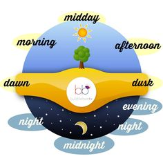 Day Cycle: dawn, morning, midday, afternoon, dusk, evening, night, midnight