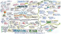 This type of visual note-taking at meetings and conferences is gaining popularity and is a form of visual storytelling. See http://blog.duarte.com/2012/02/the-visual-thinking-revolution-is-here/