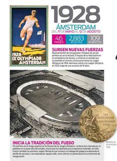 La historia de los Juegos Olímpicos modernos: 1928 AMSTERDAM