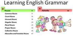 NOUNPLUS Online Free Grammar Checker of English helps those who engage in academic, professional or creative writing to check grammar, making English grammar rules easier. #grammar #Sentence #checker #online See more at: http://www.nounplus.net/