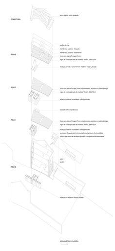 House at Janelas Verdes / Pedro Domingos Arquitectos,exploted axo