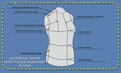 Построение выкройки платья - Блог Елены Фоменковой Блог Елены Фоменковой