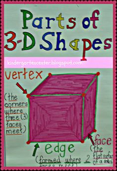 Anchor Chart for Parts of 3D Shapes- she uses this in kinder? oh my gravy! I'm thinking about using it for my high schoolers.