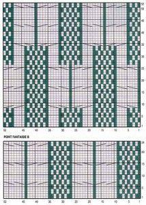zelený s copy vzor