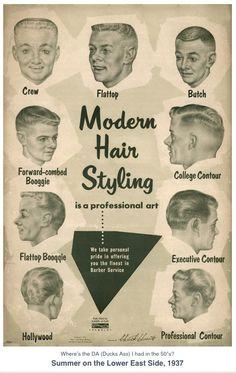 Men's Hair Style Guide 1937, Vintage Illustration.