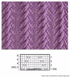 The wall - Knit and Crochet - Awesome knitted and crocheted items and patterns. Knitting Stiches, Crochet Stitches Patterns, Knitting Charts, Baby Knitting, Stitch Patterns, Knitting Projects, Knit Crochet, Cable Knit, Wall
