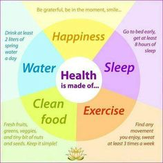 What is health? Health is based around a persons happiness, sleep intake, water intake, clean food, and exercise.