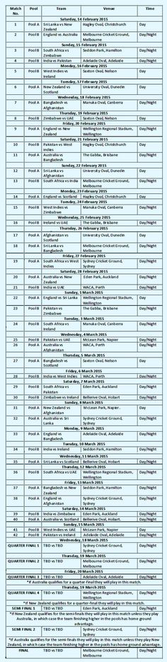 For Book lovers: ICC Cricket World Cup 2015 Schedule: