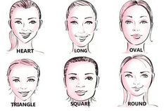 besteyeglassesforovalface frame fitting guide face shapes