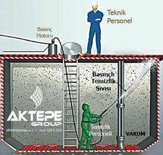 Aktepe group KASKİ(Kayseri Su ve Kanalizasyon İdaresi) tarafından verilen su deposu temizlik ve dezenfeksiyonu yeterlilik belgesine sahip yetkili firmadır. http://www.kayserisudeposutemizleme.com