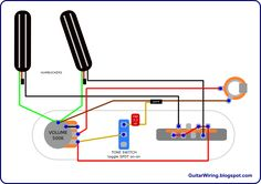The Guitar Wiring Blog - diagrams and tips: Hot Telecaster Project (with humbuckers)