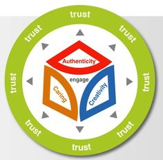 iHuman's new trust mark that we launched during the event.