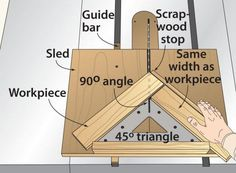 12 best crosscut sled images  table saw sled table saw