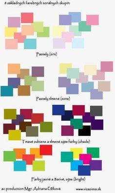Колориты и цветотипы. Точки пересечения