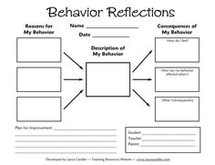 Behavior reflection for students. This could be a good resource to use when small behavioral issues arise. For larger issues, students should be referred to the School Counselor, Peer Meditaion program, or Principal/Vice-Principal, depending on the severity.