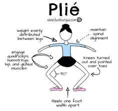 Ballet Barre Workout, Ballerina Workout, Dancer Workout, Ballet Workouts, Ballet Stretches, Ballet Moves, Dance Terms, Ballet Basics, Ballet Steps