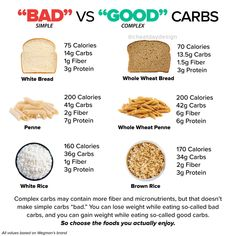 One way to be good to your body is to include anti-inflammatory foods. The foods. by Fitness & Health Best Weight Loss, Lose Weight, No Carb Bread, Good Carbs, Weight Loss Routine, Whole Wheat Bread, Anti Inflammatory Recipes, Healthy Recipes For Weight Loss, Healthy Food