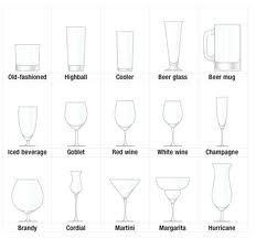 Delightful Alcohol Glass Chart. What To Serve Your Alcoholic Beverages In.