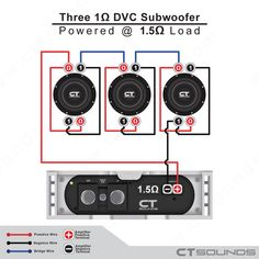 39 best subwoofer wiring diagram images