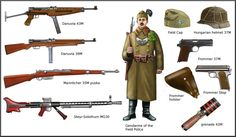 WWII technical table dedicated to Christopher and to Daniel The Danuvia submachine gun Mauser was issued to the Hungarian Army in The w. Hungarian weapon and equipment Military Weapons, Military Art, Military History, Military Diorama, Rifles, Ww1 Battles, Eastern Front Ww2, Ww2 Weapons, Ww2 Uniforms