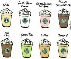 Starbucks Frappuccinos Chai//Vanilla Bean Crème//Strawberries & Crème//Double Chocolate Chip//Java Chip//Green Tea//Coffee//Caramel