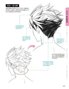 Manga Drawing Tips 021 Hair Reference, Drawing Reference Poses, Drawing Poses, Drawing Tips, Back Drawing, Drawing Ideas, Manga Drawing Tutorials, Manga Tutorial, Drawing Techniques