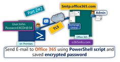 Send E-mail to office 365 using PowerShell script and saved encrypted password |Part 2#2 - http://o365info.com/send-e-mail-office-365-using-powershell-script-saved-encrypted-password-part-2-of-2/