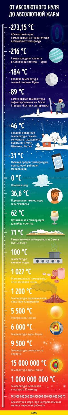 Лето — это время года, когда очень жарко, чтобы заниматься вещами, которыми заниматься зимой было очень холодно.