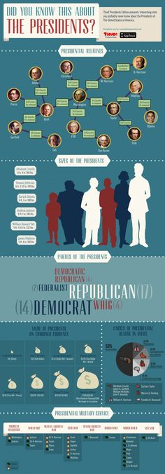 President And Vice President Job Descriptions  Infographics