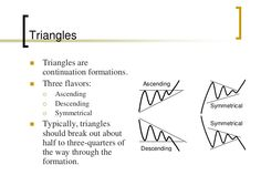 Technical analysis ppt Japanese Bar, The Golden Mean, Relative Strength Index, Candlestick Chart, Standard Deviation, Moving Average, Technical Analysis, Psychology, Math Equations