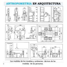 Medidas de la cocina ergonom a pinterest cocinas for Antropometria mobiliario