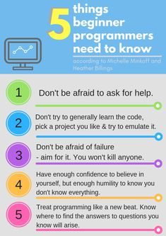 5 things beginner programmers need to know according to Michelle Minkoff and Heather Billings  1. Don't be afraid to ask for help.  2. Don't try to generally learn the code, pick a project you like and try to emulate it.  3. Don't be afraid of failure - aim for it. You won't kill anyone.  4. Have enough confidence to believe in yourself, but enough humility to know you don't know everything.  5. Treat programming like a new beat. Know where to find the answers to questions you know will… Question And Answer, This Or That Questions, Dont Be Afraid, Ask For Help, Humility, Project Yourself, You Tried, 5 Things, Believe In You