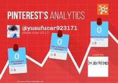 This Pinterest weekly report for yusufucar923171 was generated by #Snapchum. Snapchum helps you find recent Pinterest followers, unfollowers and schedule Pins. Find out who doesnot follow you back and unfollow them.