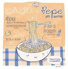 """Manuel Berselli """" Pasta Bowl """" Represented by Sylvie Poggio Artists agency.     http://sylviepoggio.com/wp/portfolios/manuel-berselli-illustration-portfolio/"""