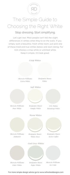 f307d0929e2acf The Simple Guide to Choosing the Right White Paint (plus the best white    off-white paint colours)