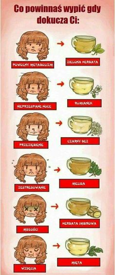 Nutrition For Hair Growth Healthy Drinks, Healthy Tips, Healthy Eating, Healthy Recipes, Herbal Remedies, Natural Remedies, Health And Nutrition, Health Fitness, Health And Beauty