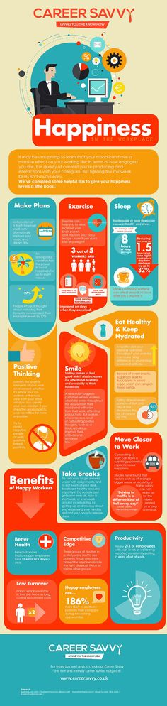 Happiness in the Workplace #Infographic