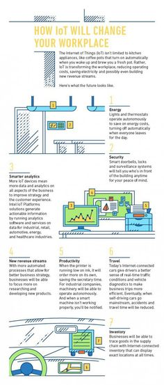 technology projects - 7 ways the Internet of Things could dramatically change the workplace as we know it Cool Technology, Digital Technology, Business Technology, Amélioration Continue, Smart City, Data Science, Big Data, Program Design, Machine Learning