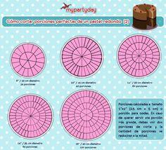 MOLDES REDONDOS-Teniendo en cuenta que la medida estándar de las porciones será, más o menos:2,5 cm. de ancho x 5 cm. de largo x 7,5 cm. de alto.A partir de los 20 - 25 cm., la tarta se cortará en dos círculos concéntricos; y de los 30 cm. en adelante se hará en tres o más.
