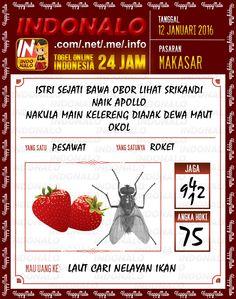 Prediksi Togel Online IndoNalo Makassar 12 Januari 2016