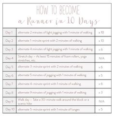Fitness Challenge: How to Become a Runner in 10 Days