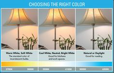How To Choose The Best Led Light Bulb For Any Room In Your Home Kitchen
