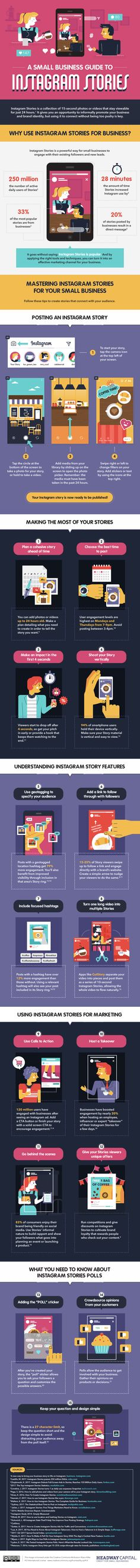 How To Master Instagram Stories: Quick, Simple, Inexpensive
